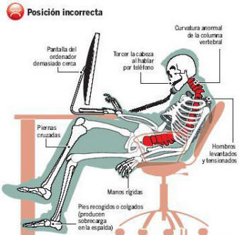 postura_incorrecta-al-sentarse