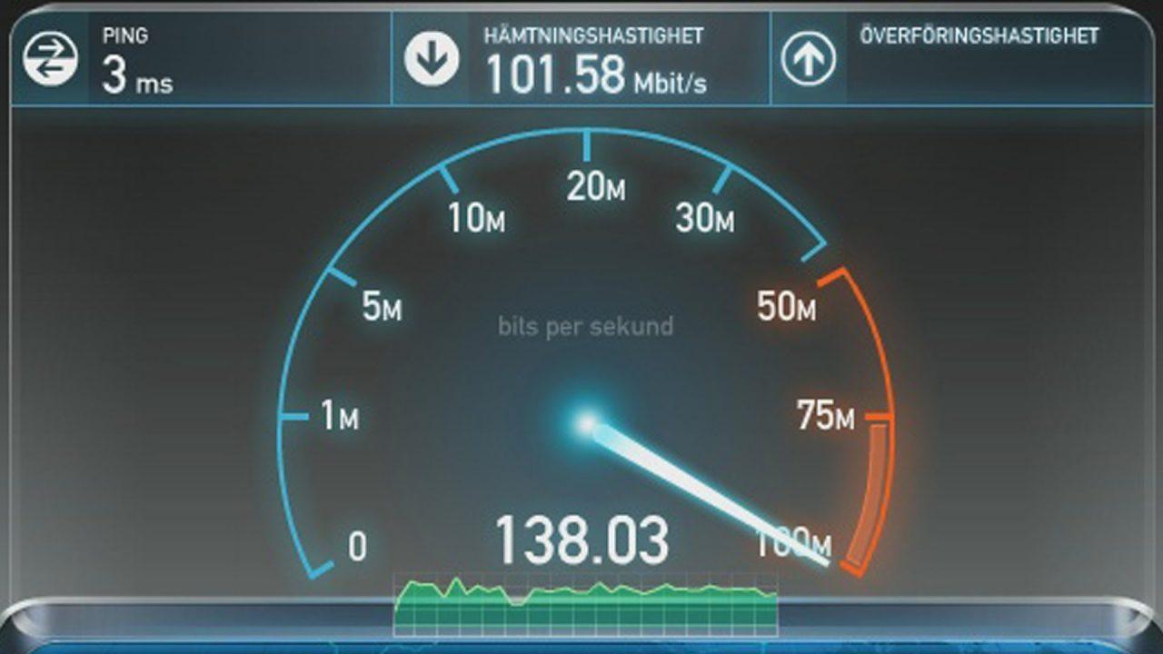 Como testear la conexión a internet  y no morir en el intento